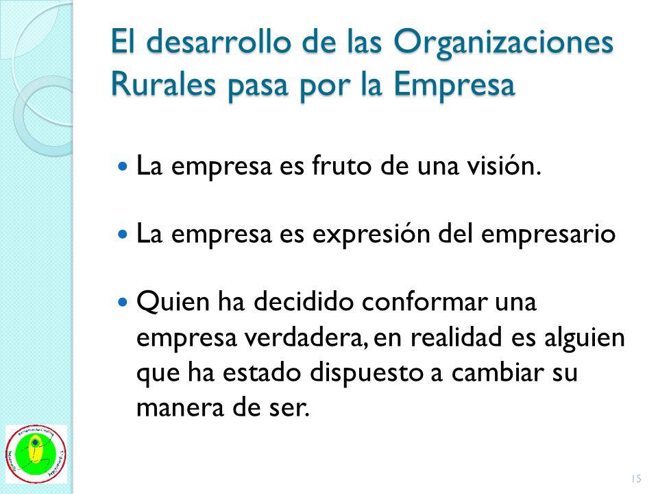 El desarrollo de las Organizaciones Rurales pasa por la Empresa
