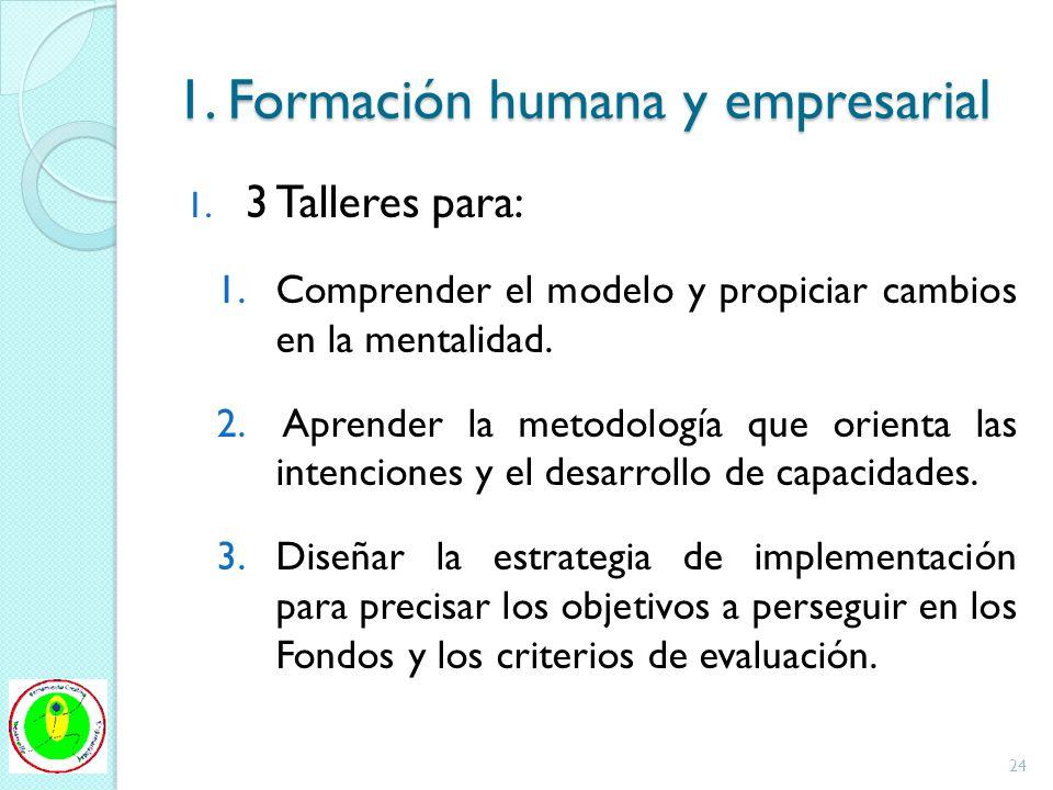1. Formación humana y empresarial