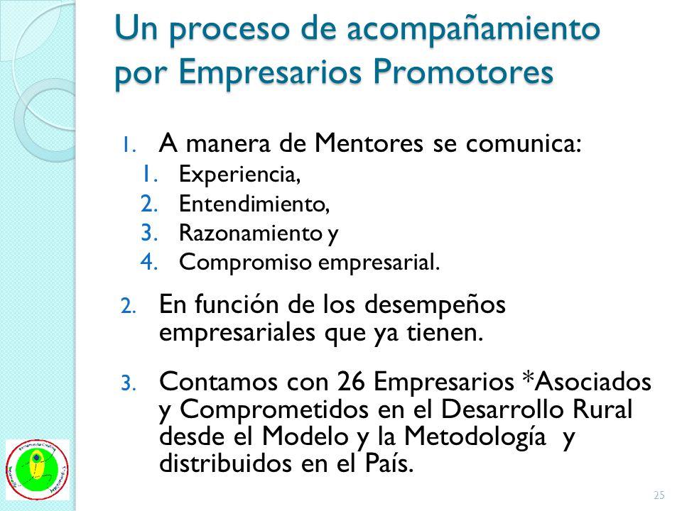 Un proceso de acompañamiento por Empresarios Promotores