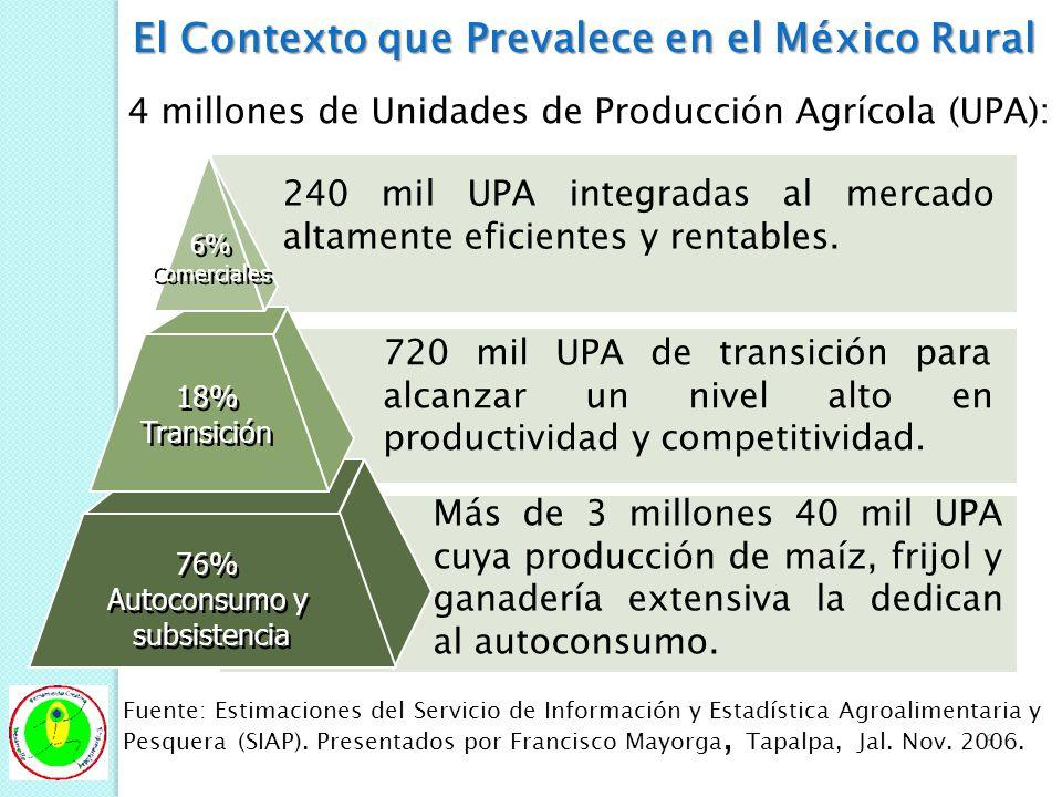 El Contexto que Prevalece en el México Rural
