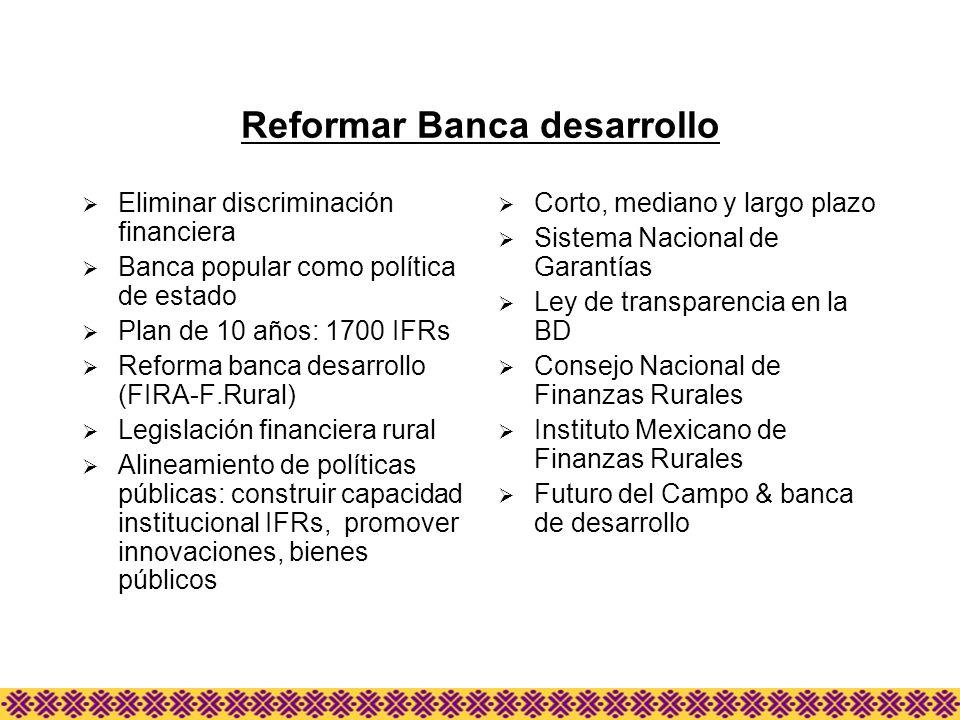 Reformar Banca desarrollo