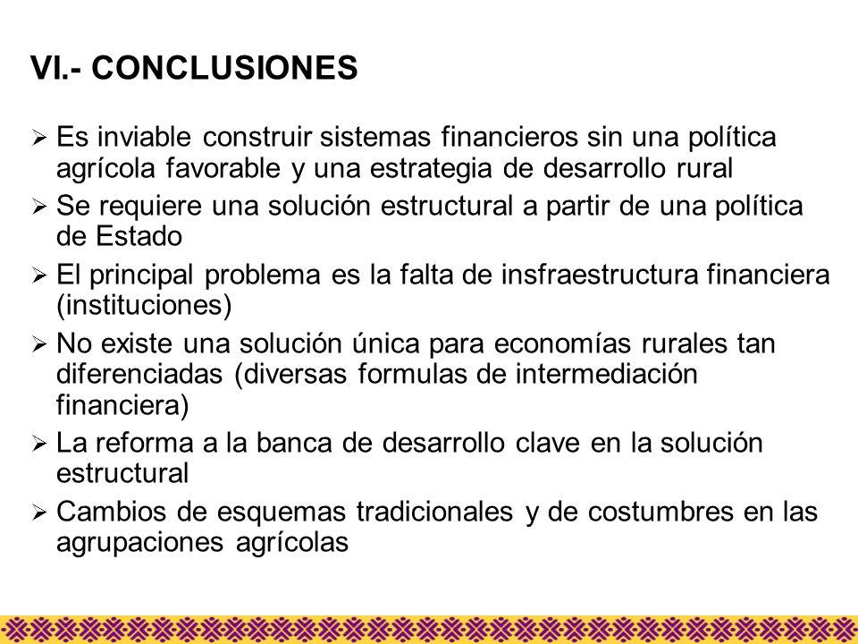 VI.- CONCLUSIONES Es inviable construir sistemas financieros sin una política agrícola favorable y una estrategia de desarrollo rural.