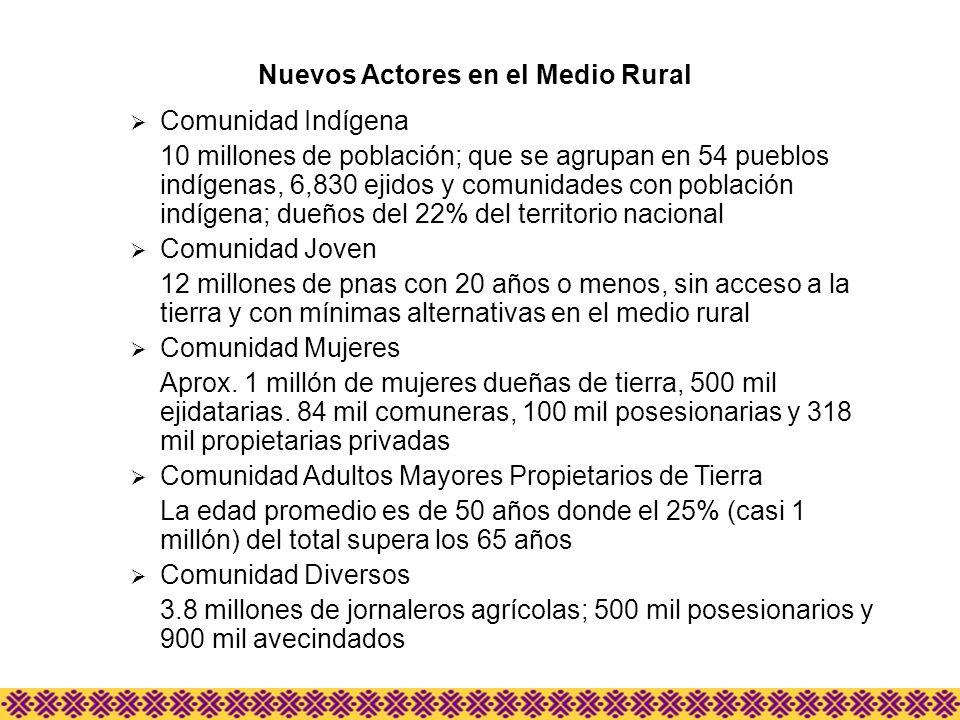 Nuevos Actores en el Medio Rural