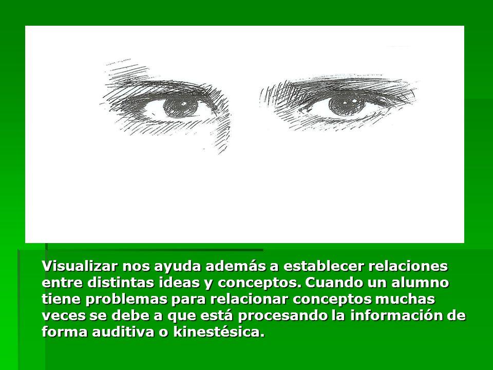 Visualizar nos ayuda además a establecer relaciones entre distintas ideas y conceptos.