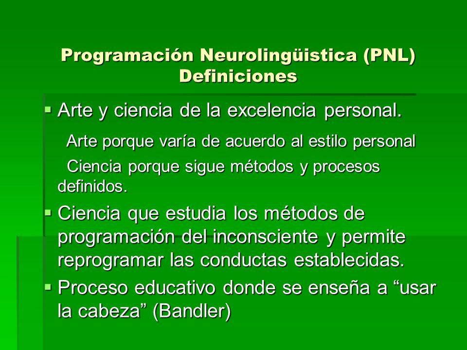 Programación Neurolingüistica (PNL) Definiciones