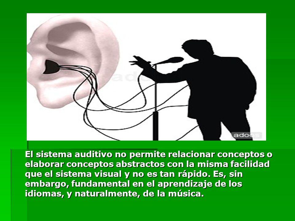 El sistema auditivo no permite relacionar conceptos o elaborar conceptos abstractos con la misma facilidad que el sistema visual y no es tan rápido.