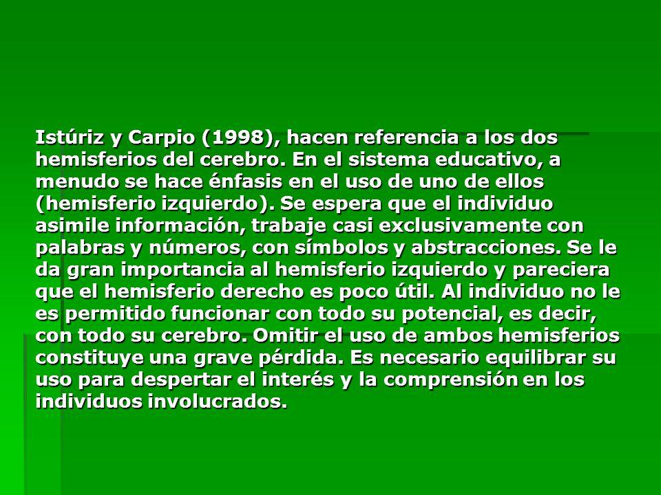 Istúriz y Carpio (1998), hacen referencia a los dos hemisferios del cerebro.