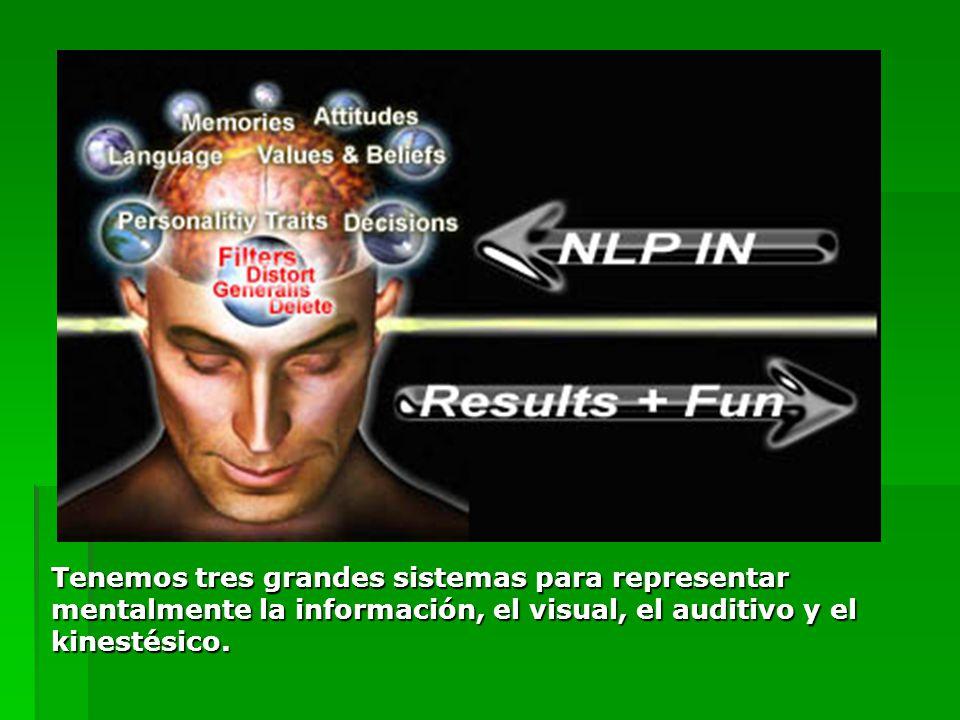 Tenemos tres grandes sistemas para representar mentalmente la información, el visual, el auditivo y el kinestésico.