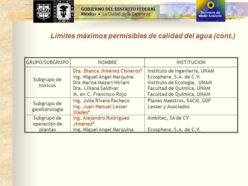 Subgrupo de geohidrología Subgrupo de operación de plantas