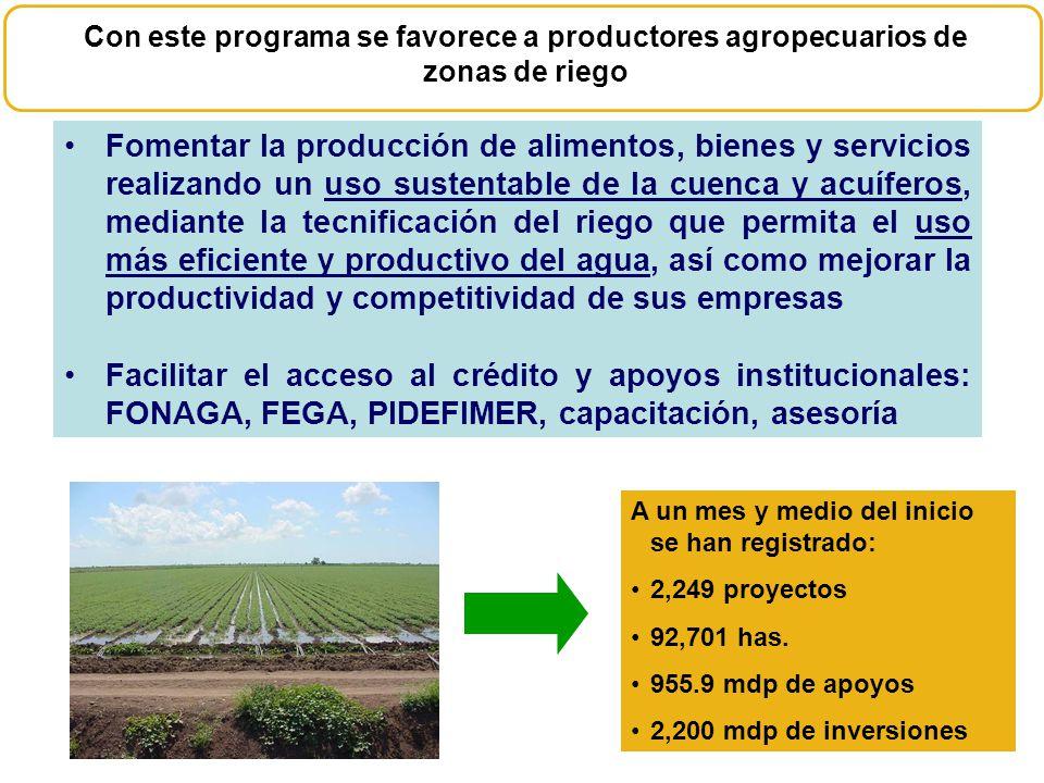 Con este programa se favorece a productores agropecuarios de zonas de riego