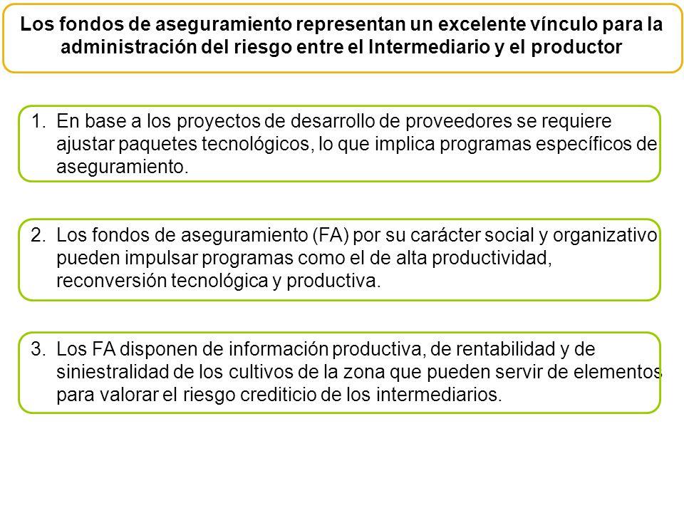 Los fondos de aseguramiento representan un excelente vínculo para la administración del riesgo entre el Intermediario y el productor