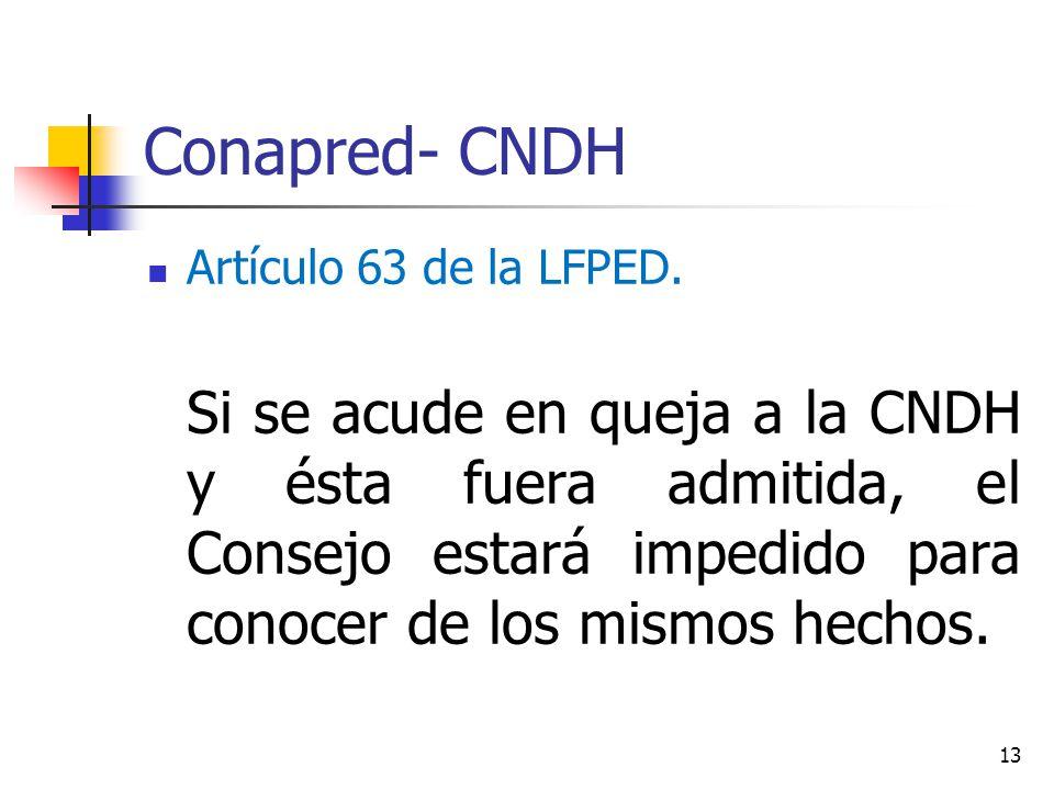 Conapred- CNDH Artículo 63 de la LFPED.