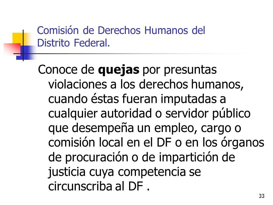 Comisión de Derechos Humanos del Distrito Federal.