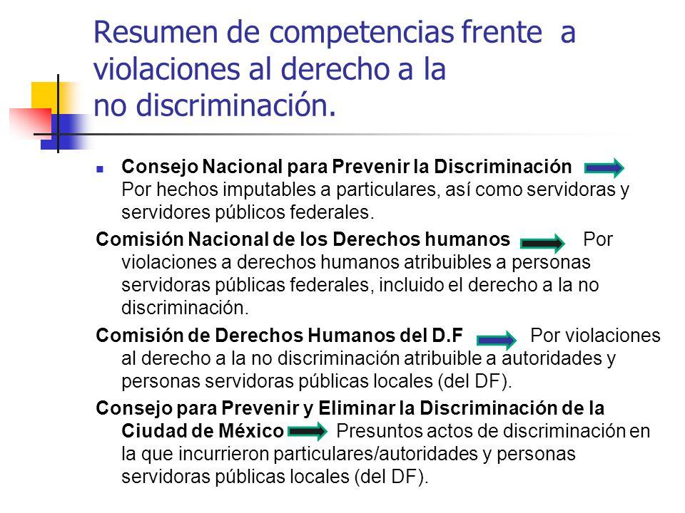 Resumen de competencias frente a violaciones al derecho a la no discriminación.