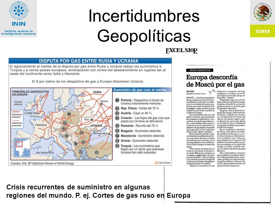 Incertidumbres Geopolíticas