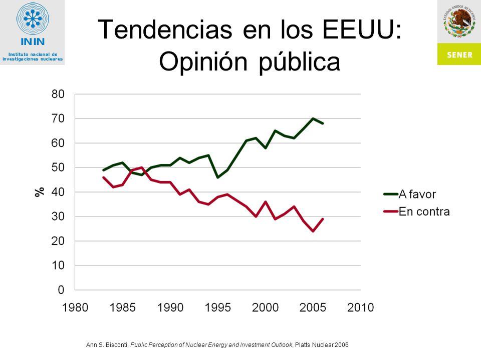 Tendencias en los EEUU: Opinión pública