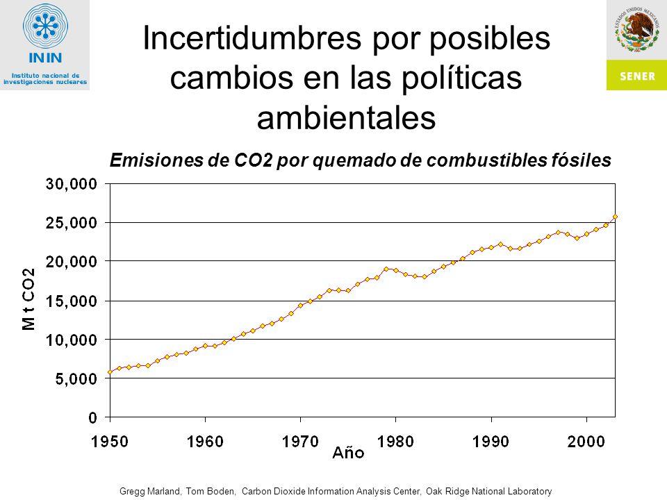 Incertidumbres por posibles cambios en las políticas ambientales