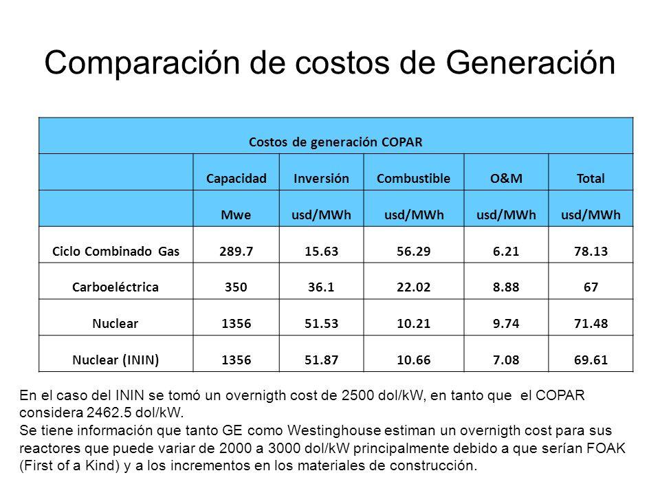 Comparación de costos de Generación
