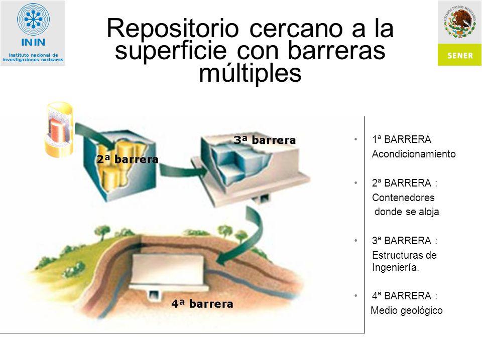 Repositorio cercano a la superficie con barreras múltiples