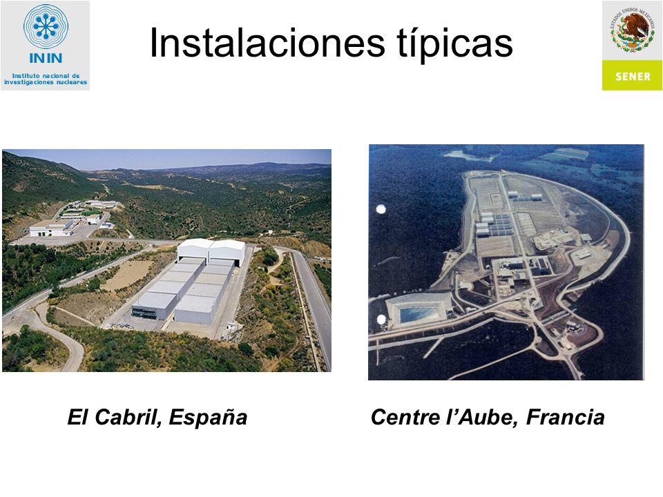 Instalaciones típicas