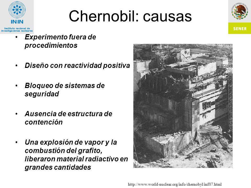Chernobil: causas Experimento fuera de procedimientos