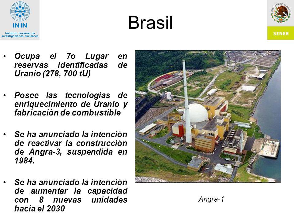 Brasil Ocupa el 7o Lugar en reservas identificadas de Uranio (278, 700 tU)