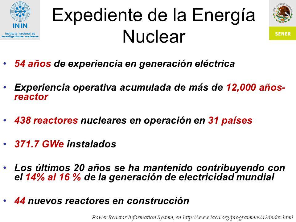 Expediente de la Energía Nuclear