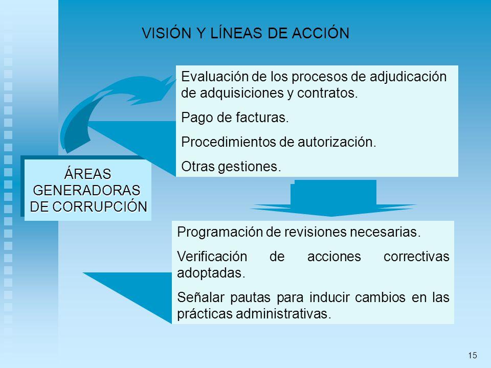 VISIÓN Y LÍNEAS DE ACCIÓN