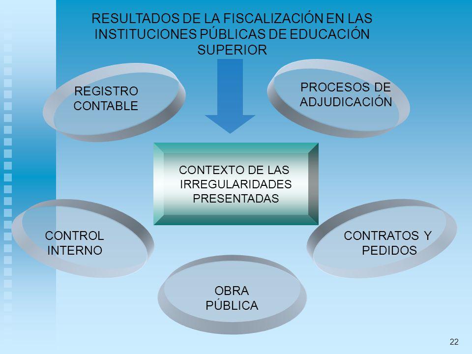 RESULTADOS DE LA FISCALIZACIÓN EN LAS INSTITUCIONES PÚBLICAS DE EDUCACIÓN SUPERIOR