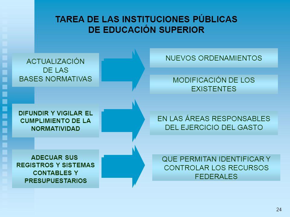 TAREA DE LAS INSTITUCIONES PÚBLICAS DE EDUCACIÓN SUPERIOR
