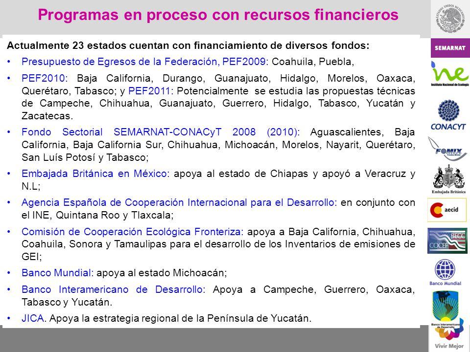 Programas en proceso con recursos financieros
