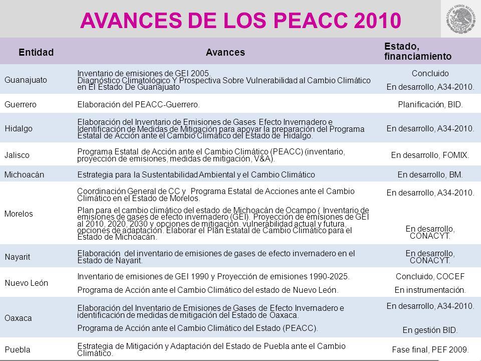 AVANCES DE LOS PEACC 2010 Entidad Avances Estado, financiamiento