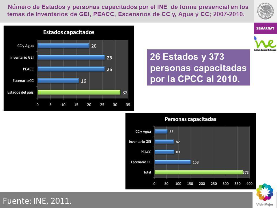 26 Estados y 373 personas capacitadas por la CPCC al 2010.