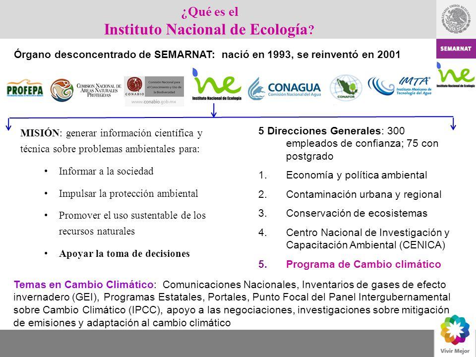 ¿Qué es el Instituto Nacional de Ecología