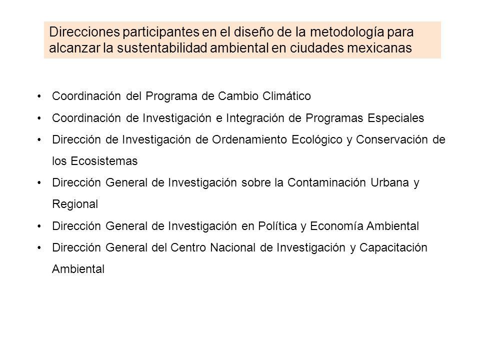 Direcciones participantes en el diseño de la metodología para alcanzar la sustentabilidad ambiental en ciudades mexicanas
