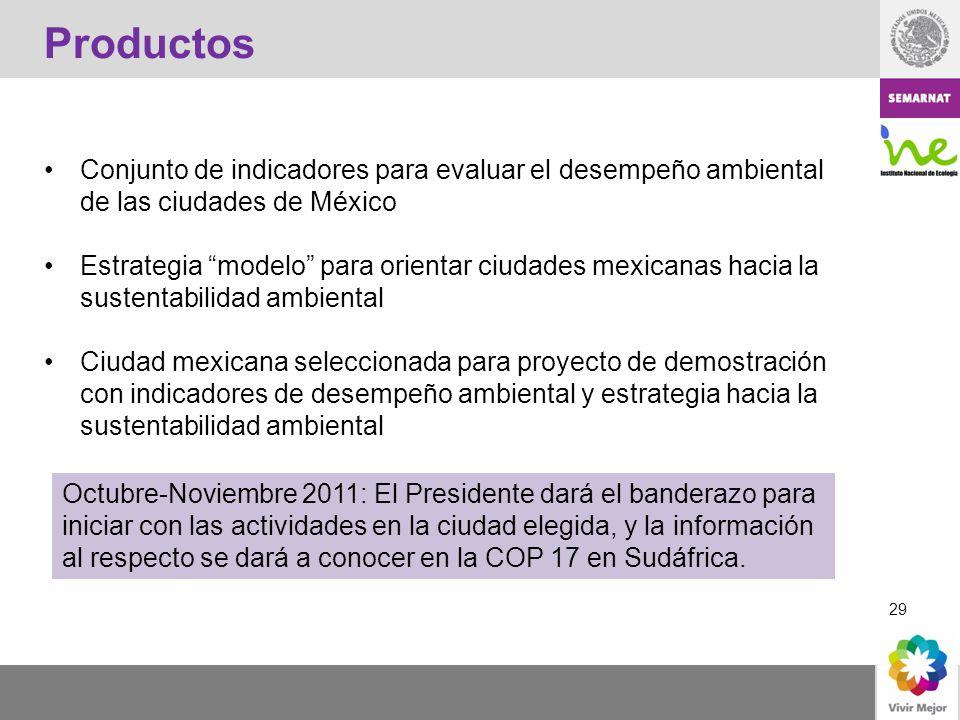 Productos Conjunto de indicadores para evaluar el desempeño ambiental de las ciudades de México.