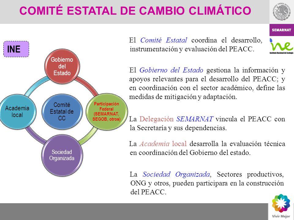 COMITÉ ESTATAL DE CAMBIO CLIMÁTICO