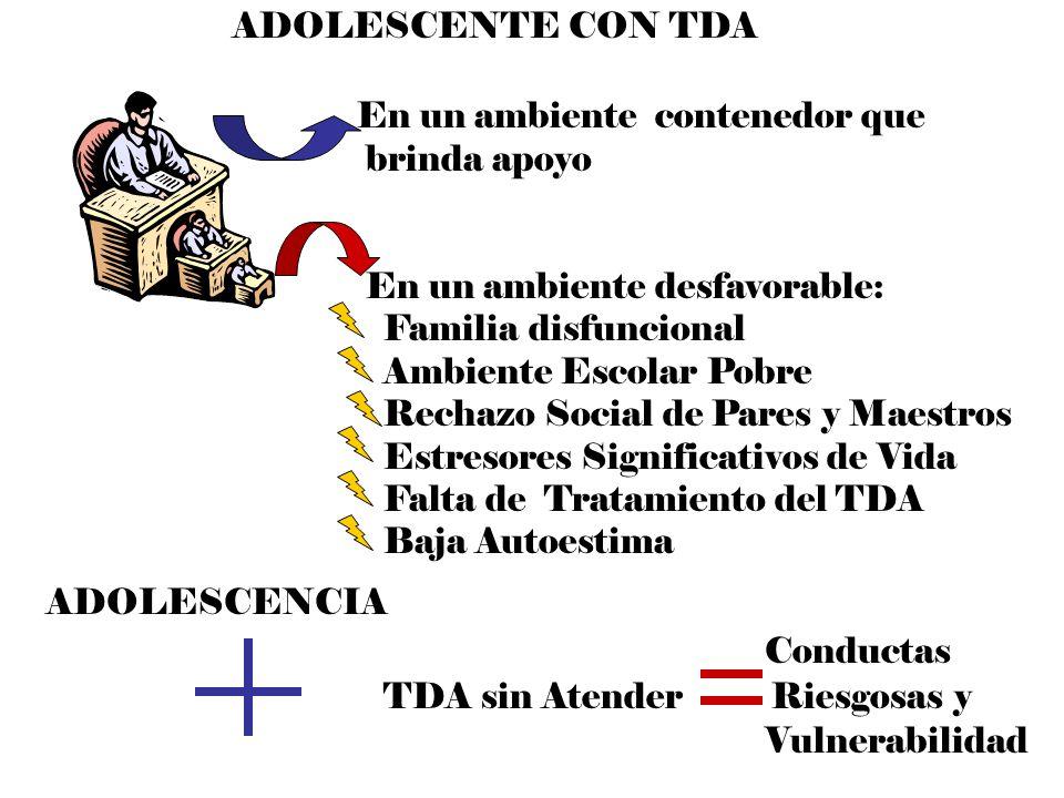 ADOLESCENTE CON TDA En un ambiente contenedor que. brinda apoyo. En un ambiente desfavorable: Familia disfuncional.