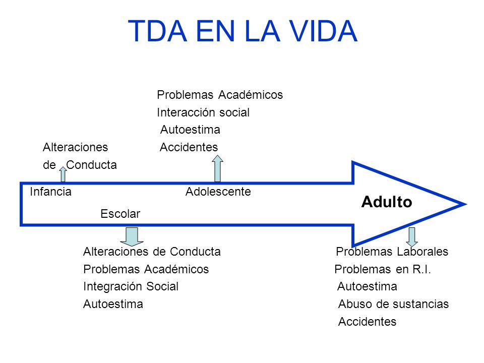 TDA EN LA VIDA Adulto Problemas Académicos Interacción social