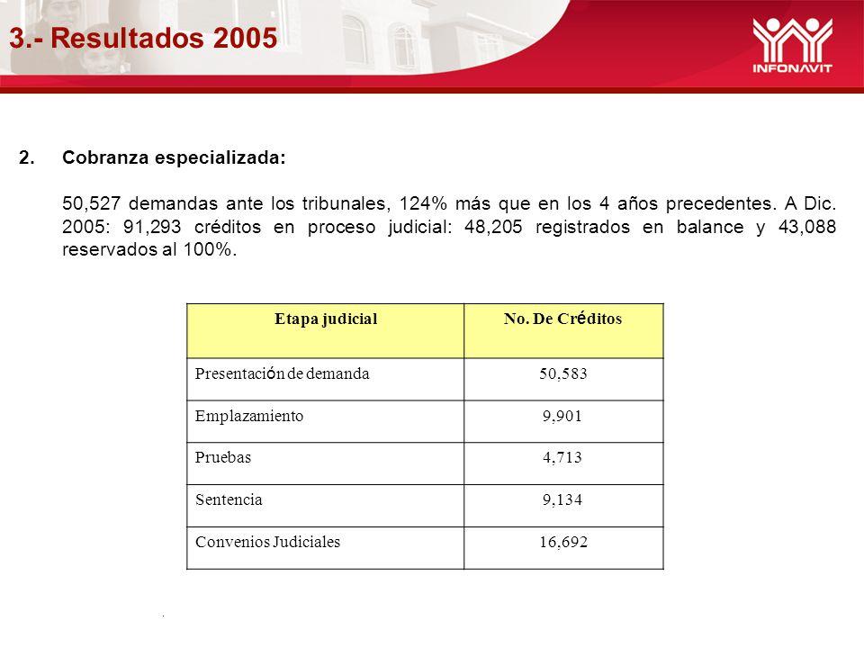 3.- Resultados 2005 Cobranza especializada: