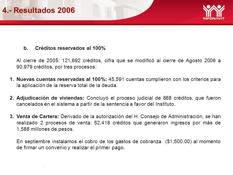 4.- Resultados 2006 Créditos reservados al 100%