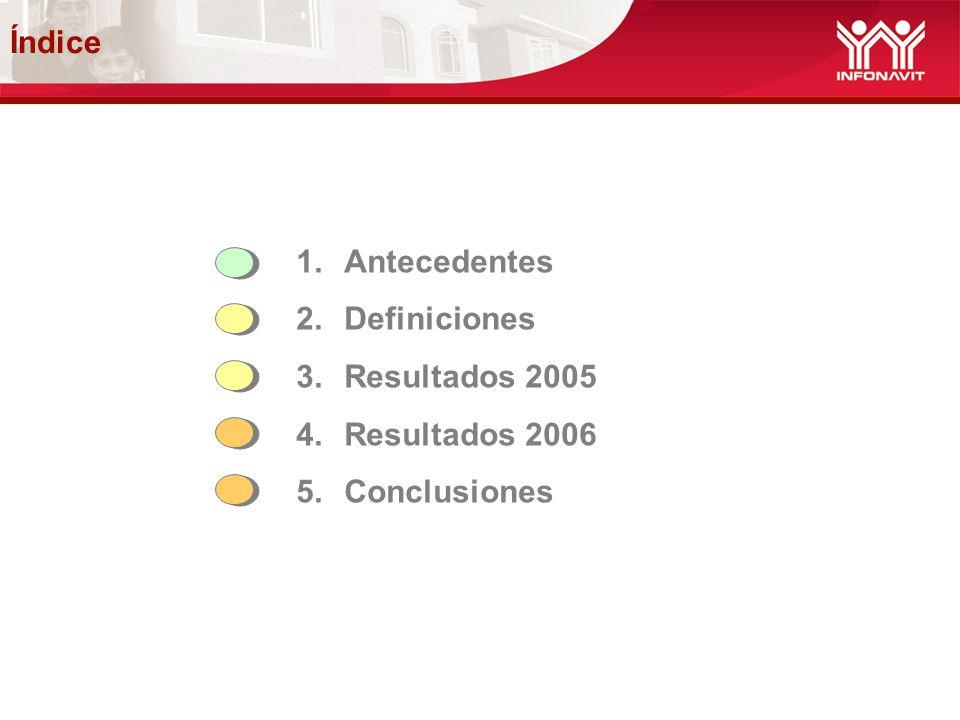 Índice Antecedentes Definiciones Resultados 2005 Resultados 2006 Conclusiones