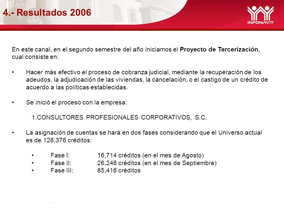 4.- Resultados 2006 En este canal, en el segundo semestre del año iniciamos el Proyecto de Tercerización,