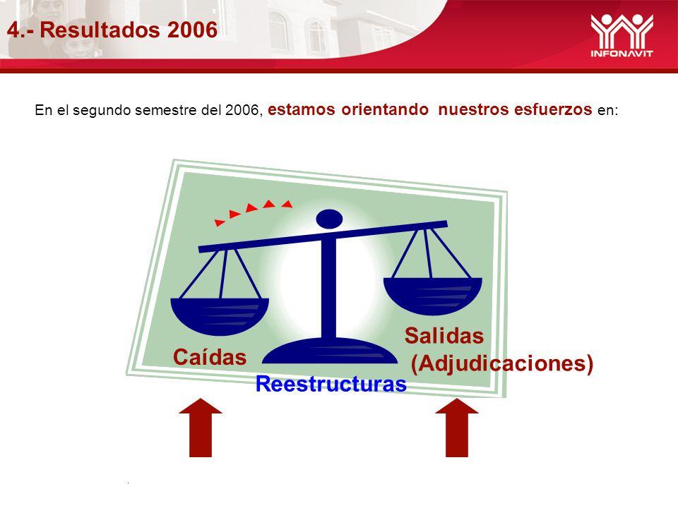 4.- Resultados 2006 Salidas (Adjudicaciones) Caídas Reestructuras