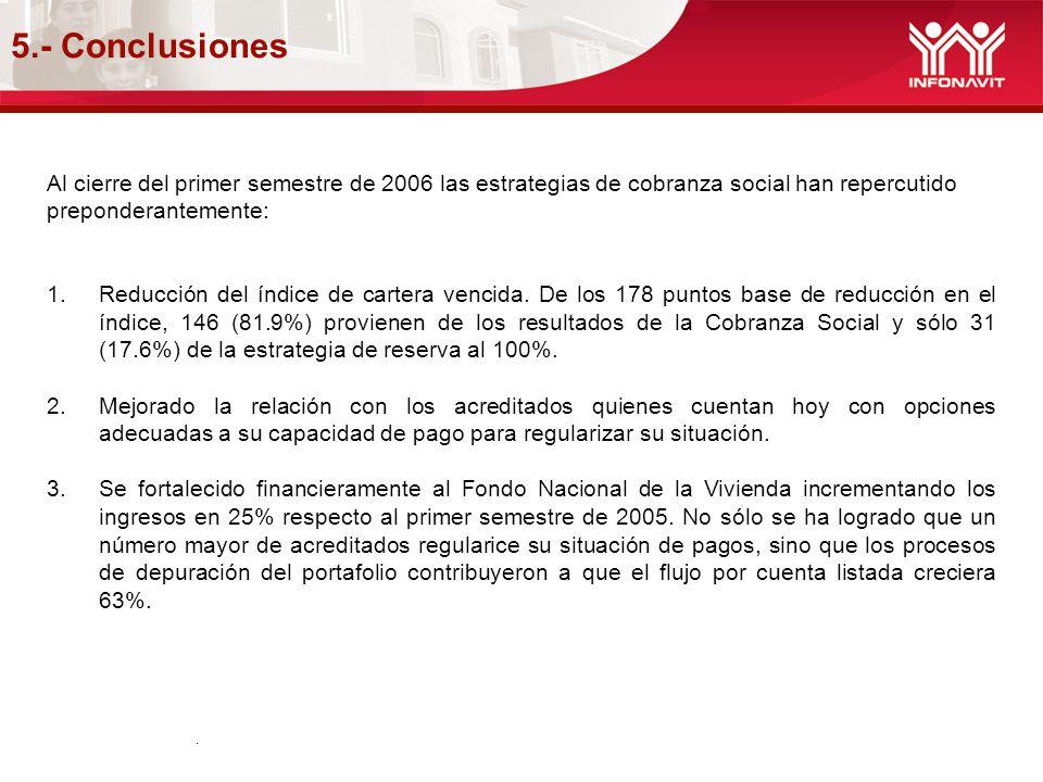 5.- Conclusiones Al cierre del primer semestre de 2006 las estrategias de cobranza social han repercutido.