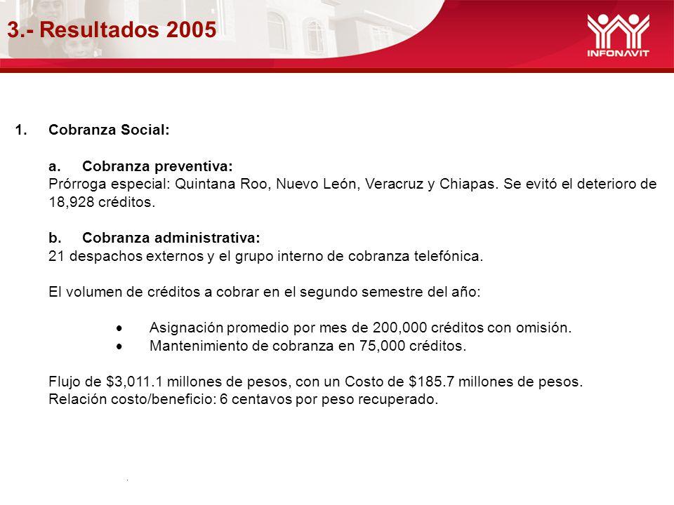 3.- Resultados 2005 Cobranza Social: Cobranza preventiva: