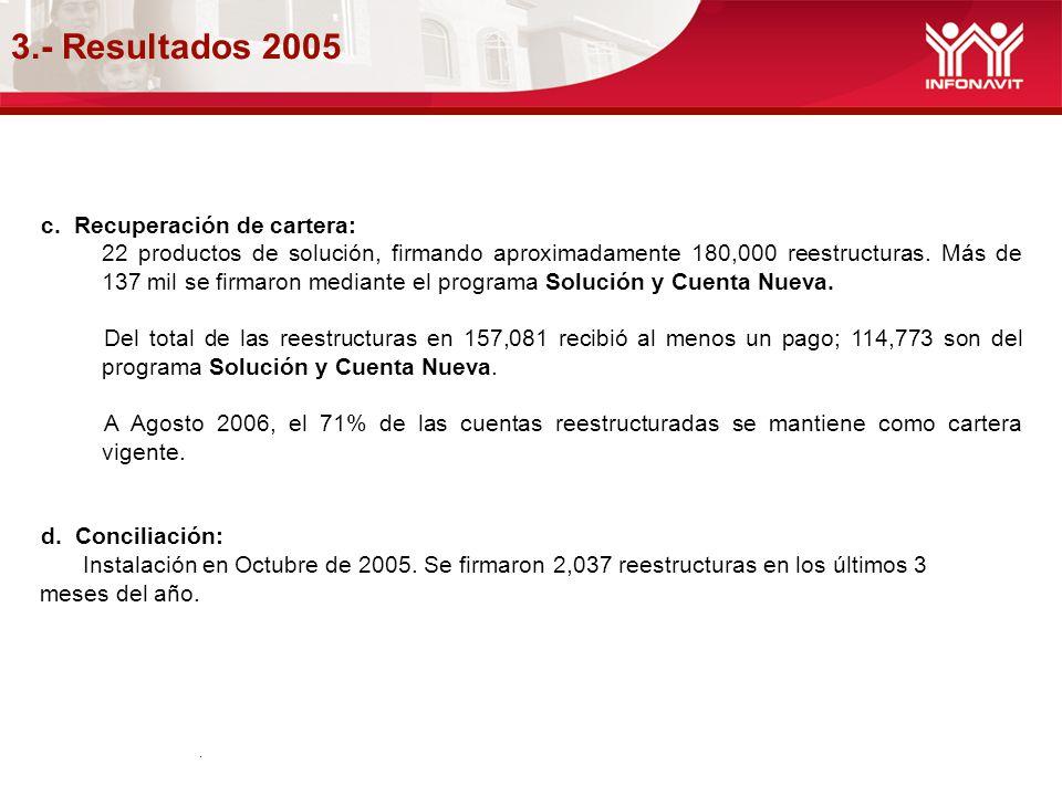 3.- Resultados 2005 c. Recuperación de cartera:
