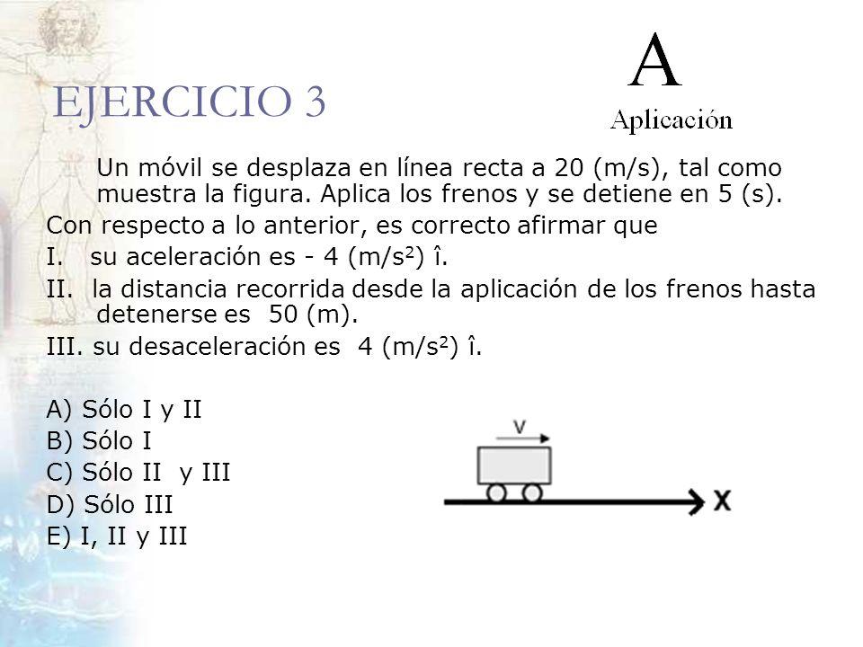 EJERCICIO 3Un móvil se desplaza en línea recta a 20 (m/s), tal como muestra la figura. Aplica los frenos y se detiene en 5 (s).