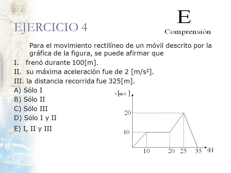 EJERCICIO 4 Para el movimiento rectilíneo de un móvil descrito por la gráfica de la figura, se puede afirmar que.