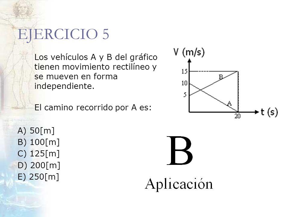 EJERCICIO 5Los vehículos A y B del gráfico tienen movimiento rectilíneo y se mueven en forma independiente.